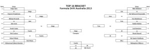 MyDrive | Formula Drift Australia Top 16 Bracket