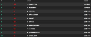 MyDrive | Monaco Free Practice 2 Session Times